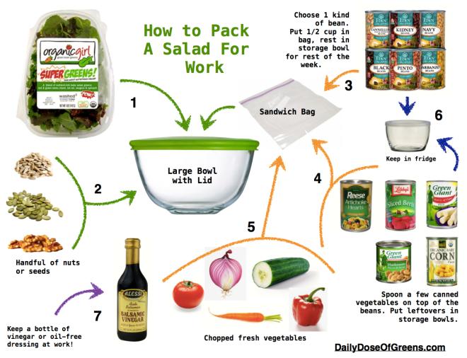 Work Salad Infographic